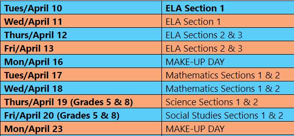 Milestones Subjects and Dates